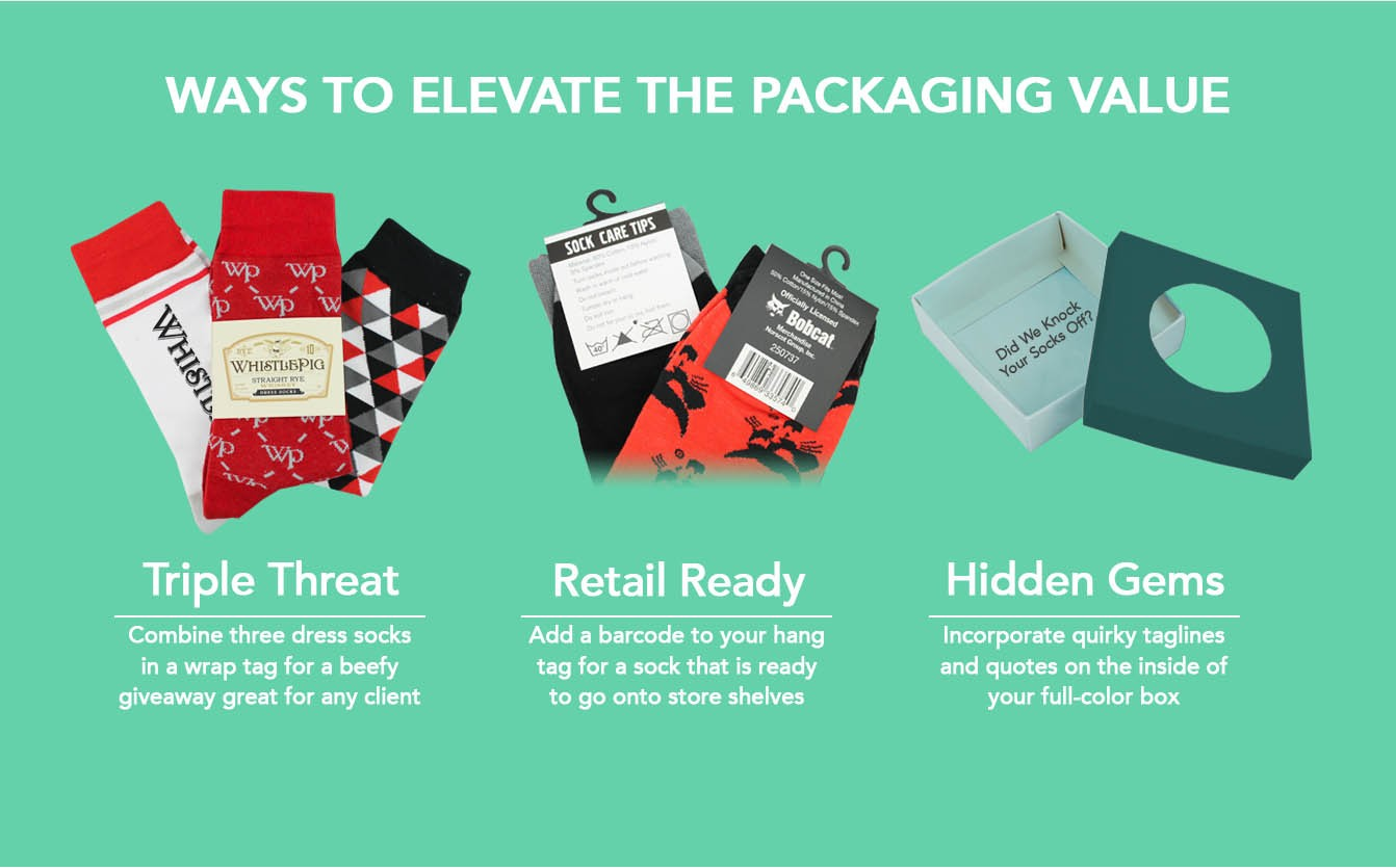 Elevate Packaging Value