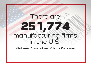 #of US Manufacturing Firms